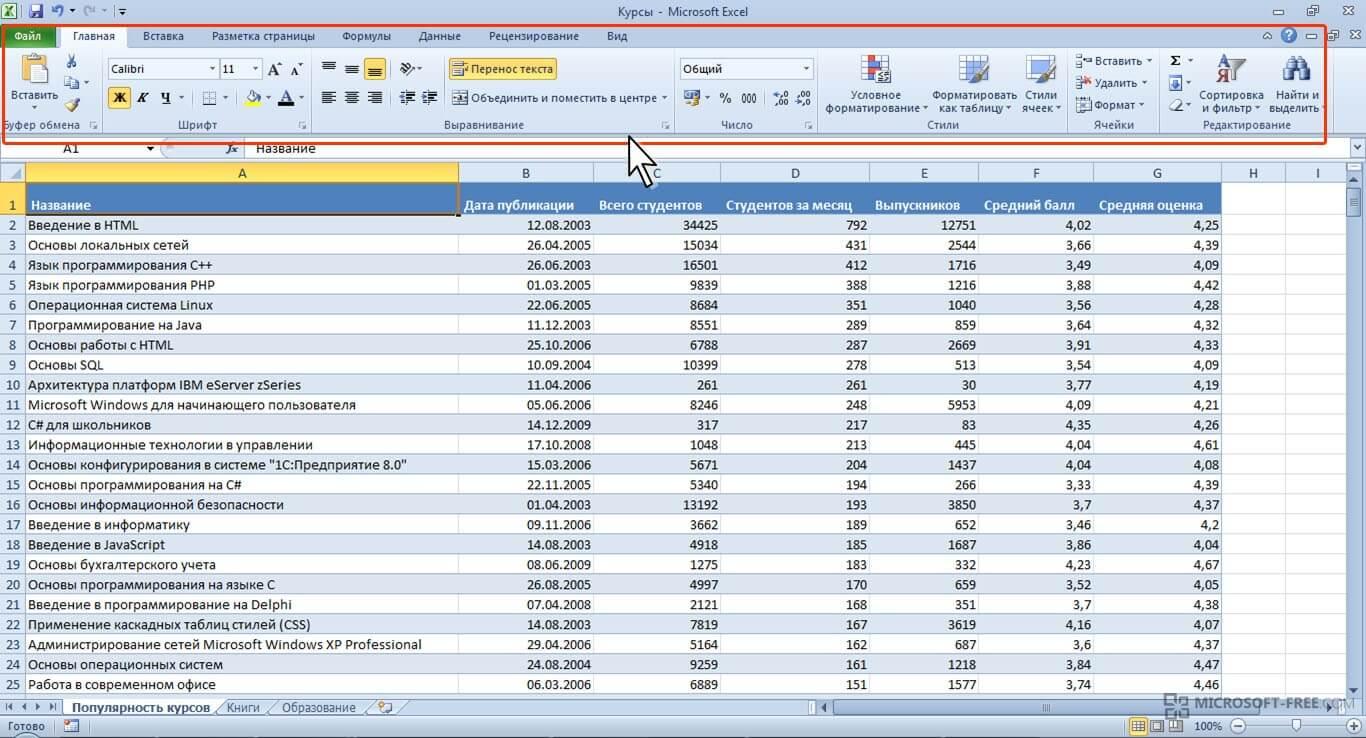 Excel с нуля скачать книгу